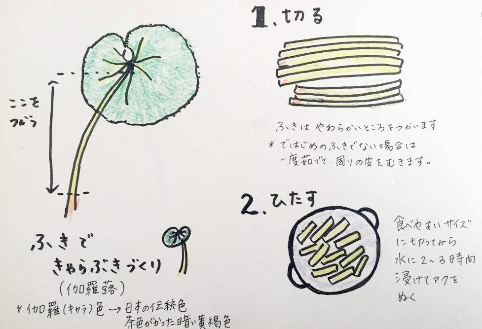 kyarabuki1-2