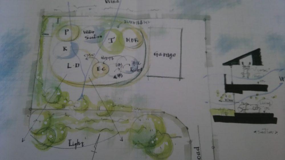未来の我が家の姿が見える、設計図のファーストプラン
